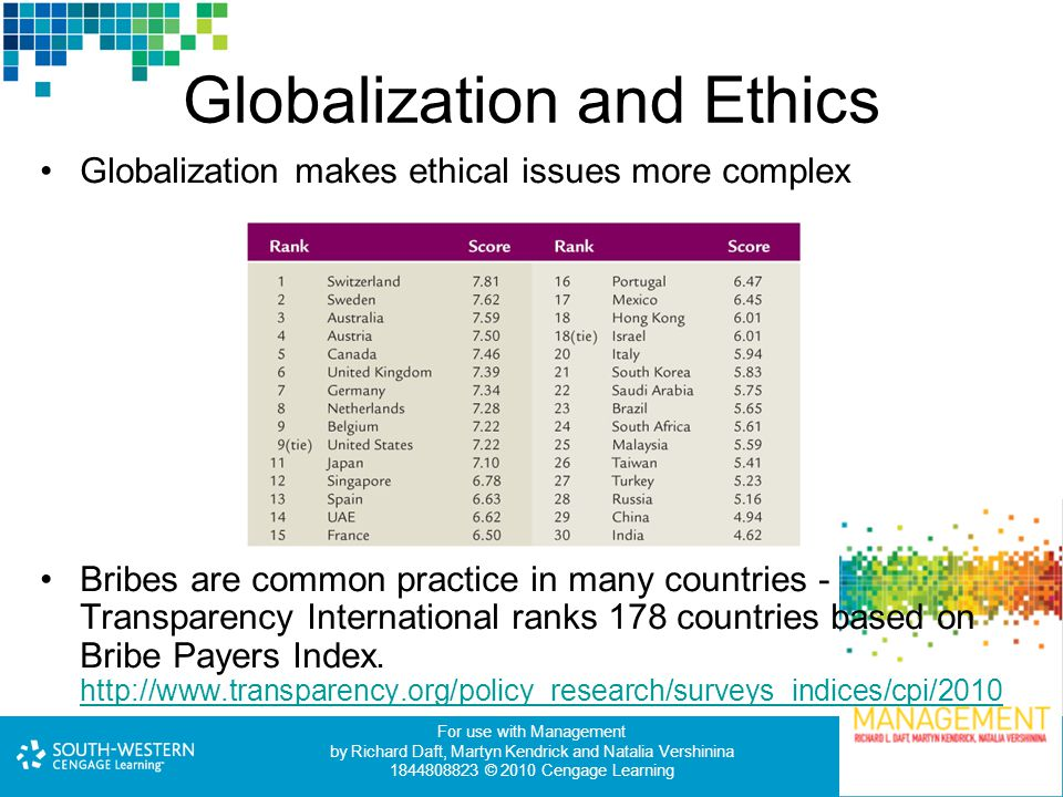 ethics in globalization Ethical issues across cultures:  the 1980s and 1990s marked the realization of the global  two different ethical standards meeting in a business transaction this.