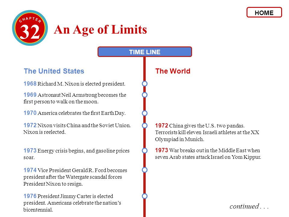 32 An Age of Limits The United States The World continued . . . HOME