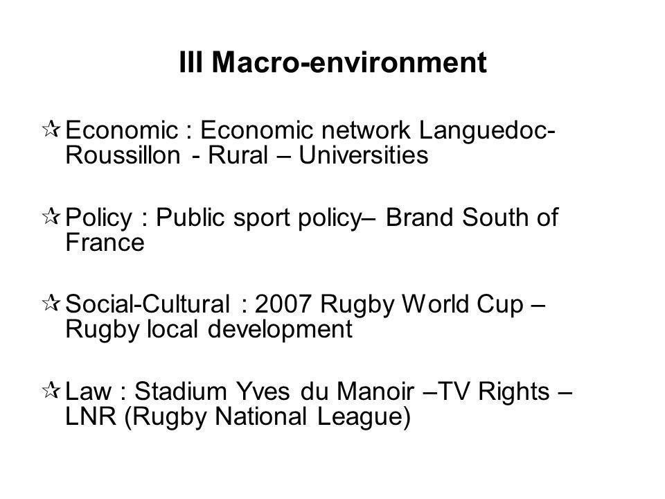 III Macro-environment