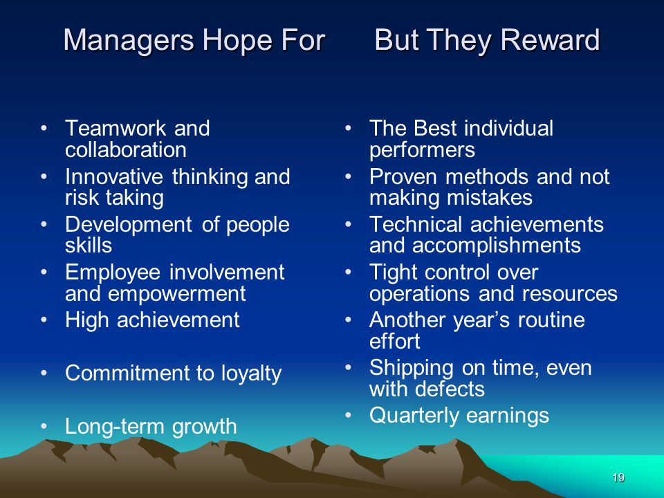 Managers Hope For But They Reward