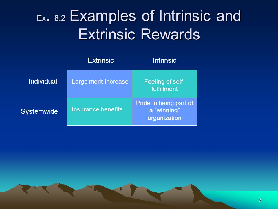use of intrinsic and extrinsic rewards Individual's intrinsic motivation to perform the task for example, in some teacher  guidebooks, teachers are told that the use of extrinsic rein- forcement can.
