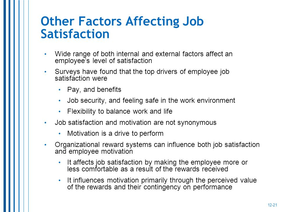 Factors Affecting Employee Performance