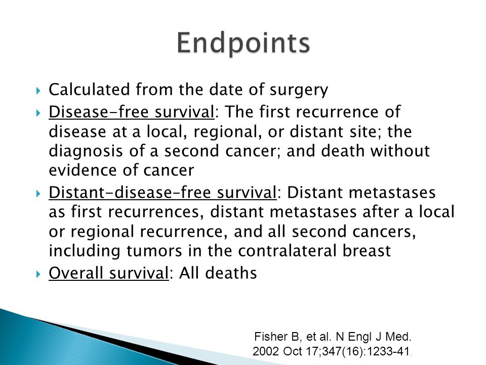 Endpoints Calculated from the date of surgery