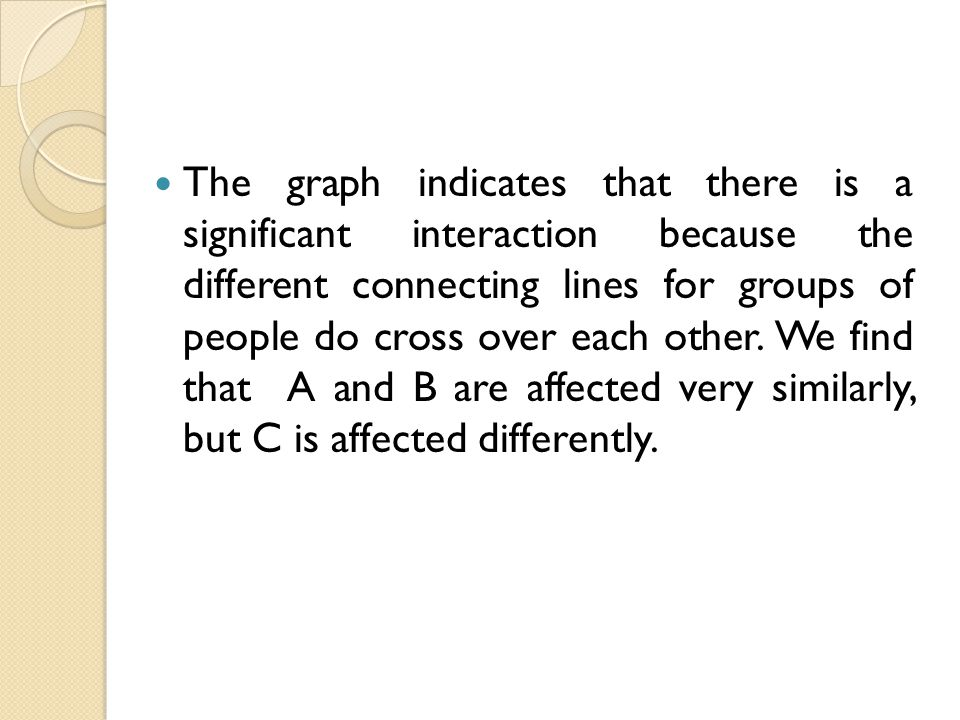 significant lines Two-way anova in spss statistics (cont  if you have a statistically significant  an interaction effect can usually be seen as a set of non-parallel lines.