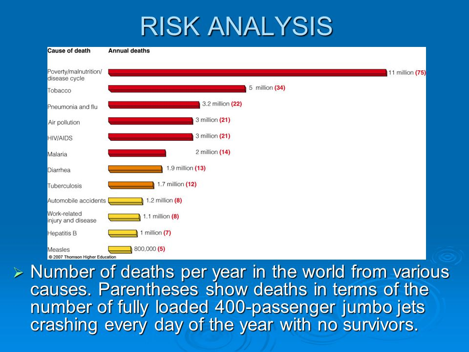 an analysis of the world wide causes of suicide Risk factors for suicidal thoughts and behaviors:  the leading causes of death world-wide,  to suicide (p 13) the present meta-analysis of risk factors.