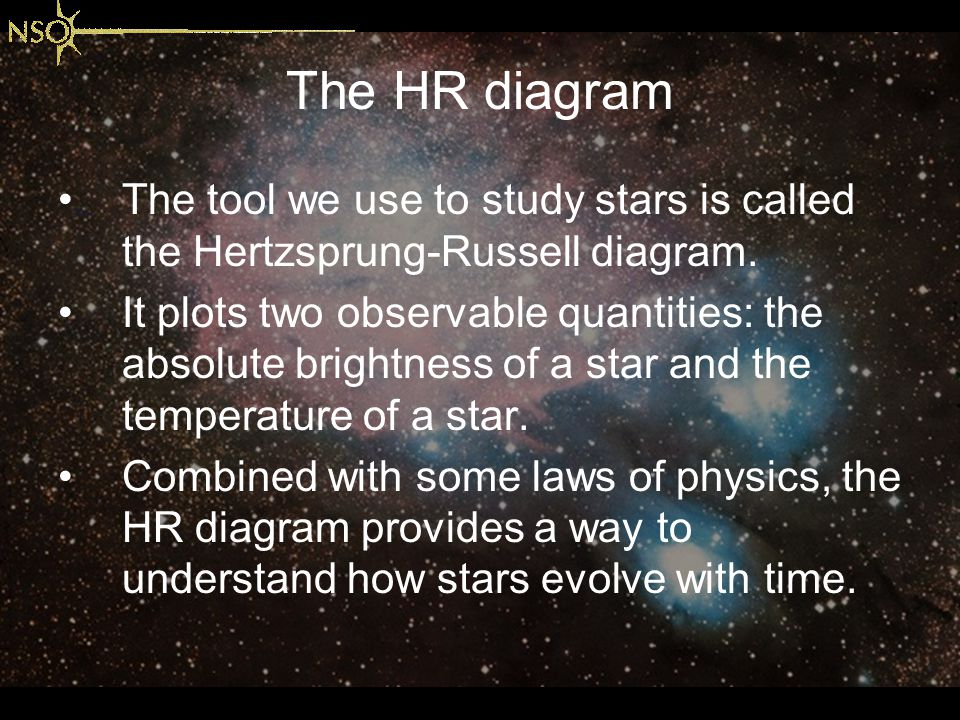 Stars and the hr diagram dr matt penn national solar observatory the hr diagram the tool we use to study stars is called the hertzsprung russell ccuart Choice Image