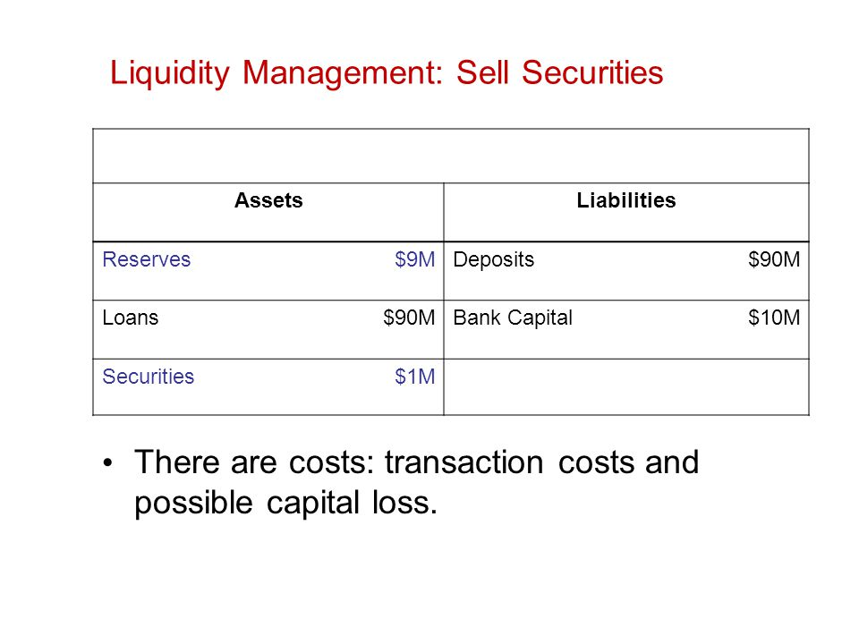 banks liquidity capital and deposits Bank liquidity management april 28  savings deposits,  the longer term sources of funds for banks are bonds that banks issue and bank capital.