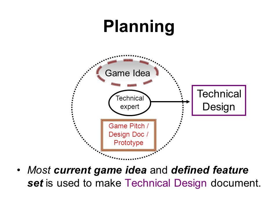 how to make a prototype of a game