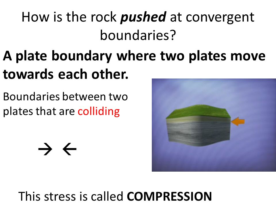 How is the rock pushed at convergent boundaries