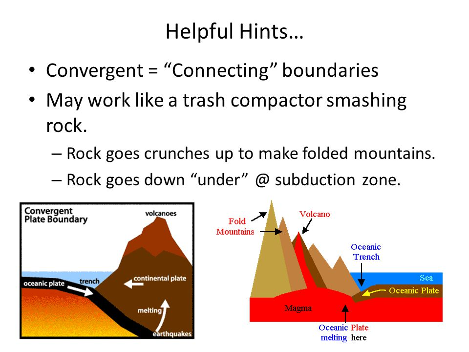 Helpful Hints… Convergent = Connecting boundaries