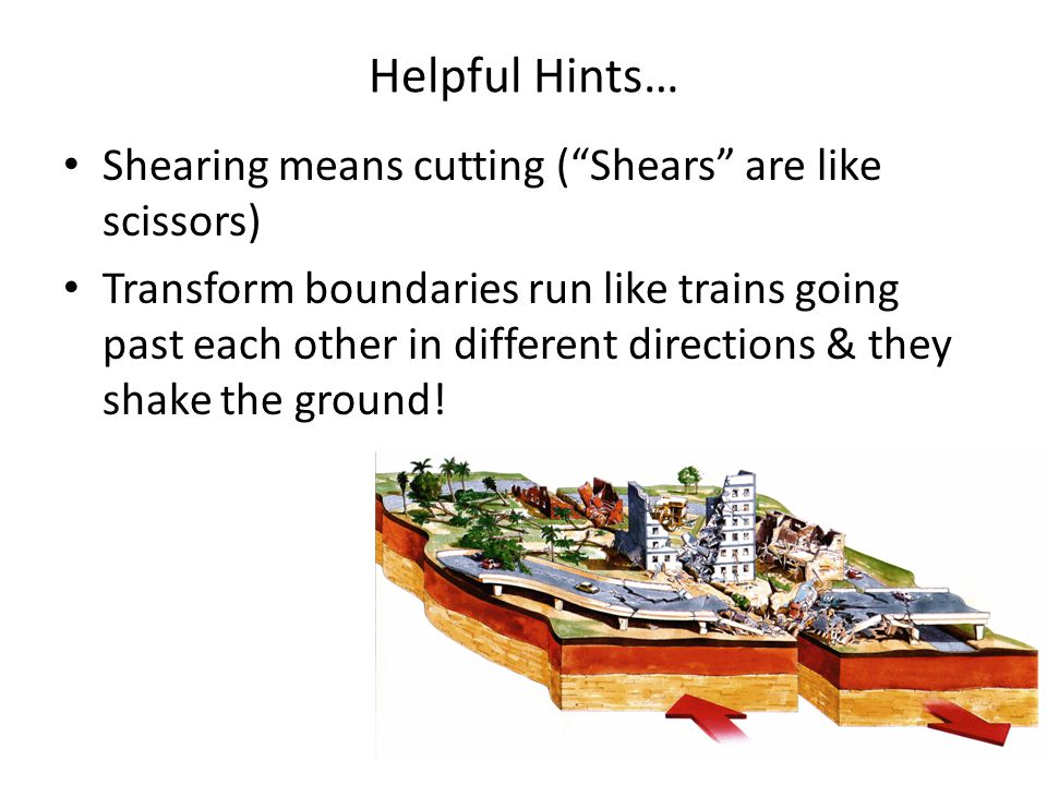 Helpful Hints… Shearing means cutting ( Shears are like scissors)