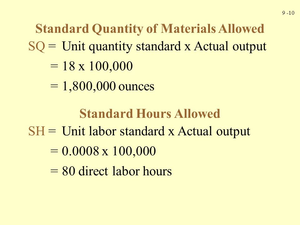 Standard Quantity of Materials Allowed Standard Hours Allowed