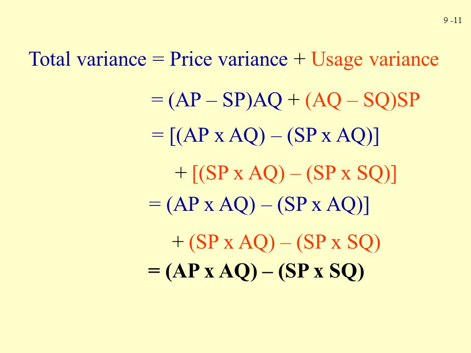 Total variance = Price variance + Usage variance
