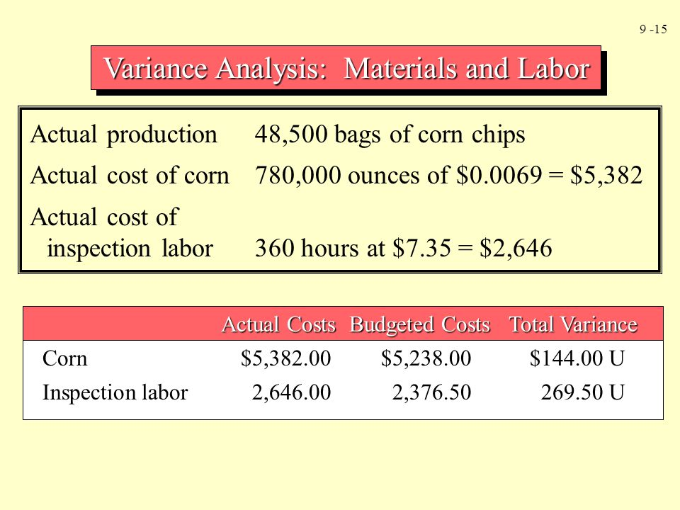 Variance Analysis: Materials and Labor