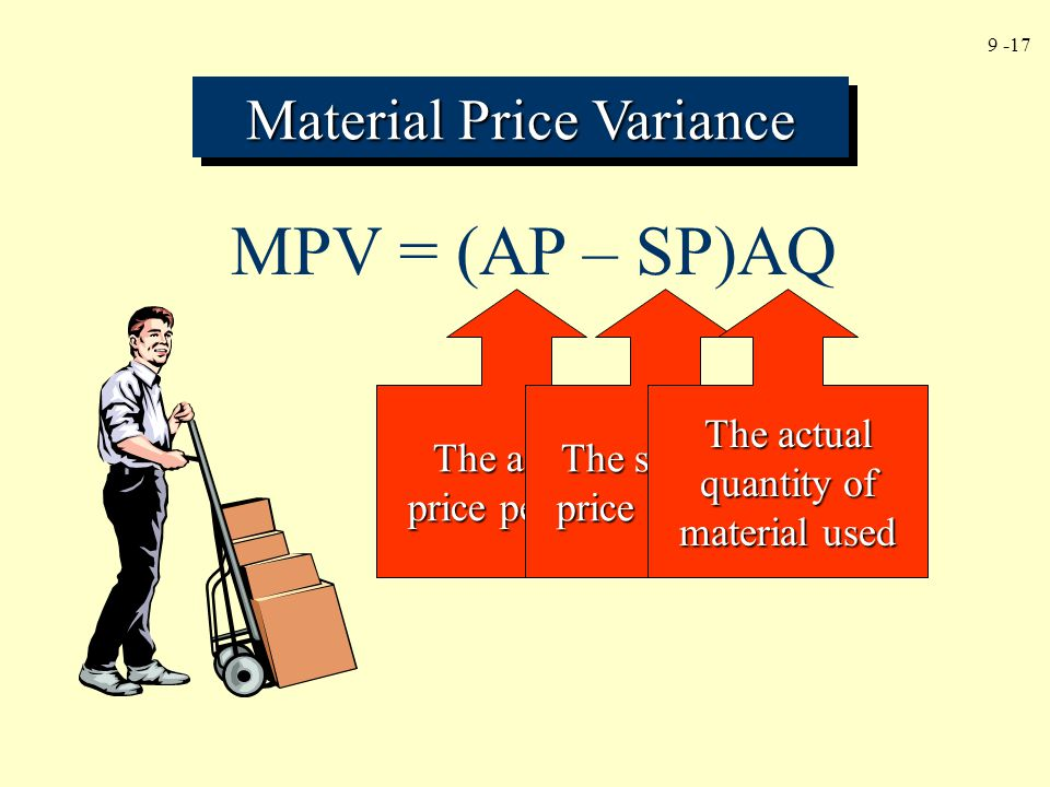 MPV = (AP – SP)AQ Material Price Variance The actual price per unit