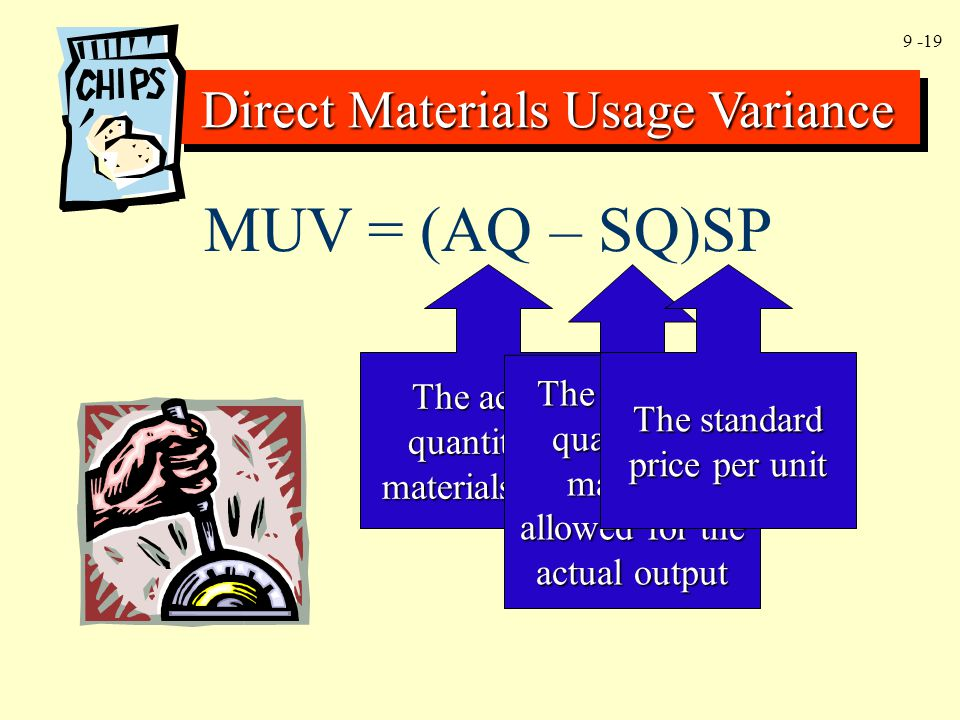 MUV = (AQ – SQ)SP Direct Materials Usage Variance