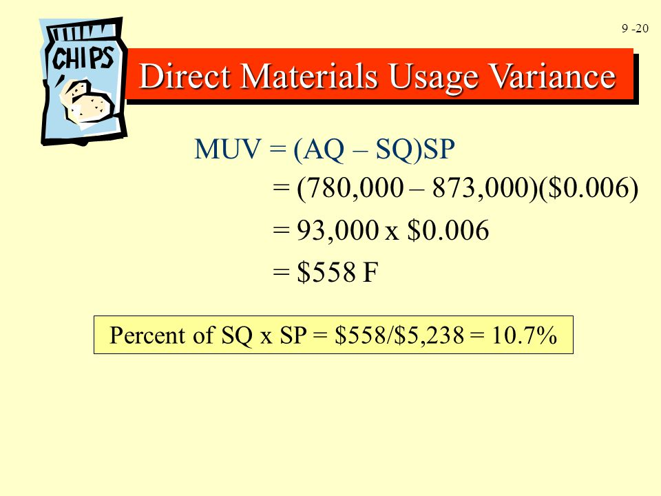 Direct Materials Usage Variance