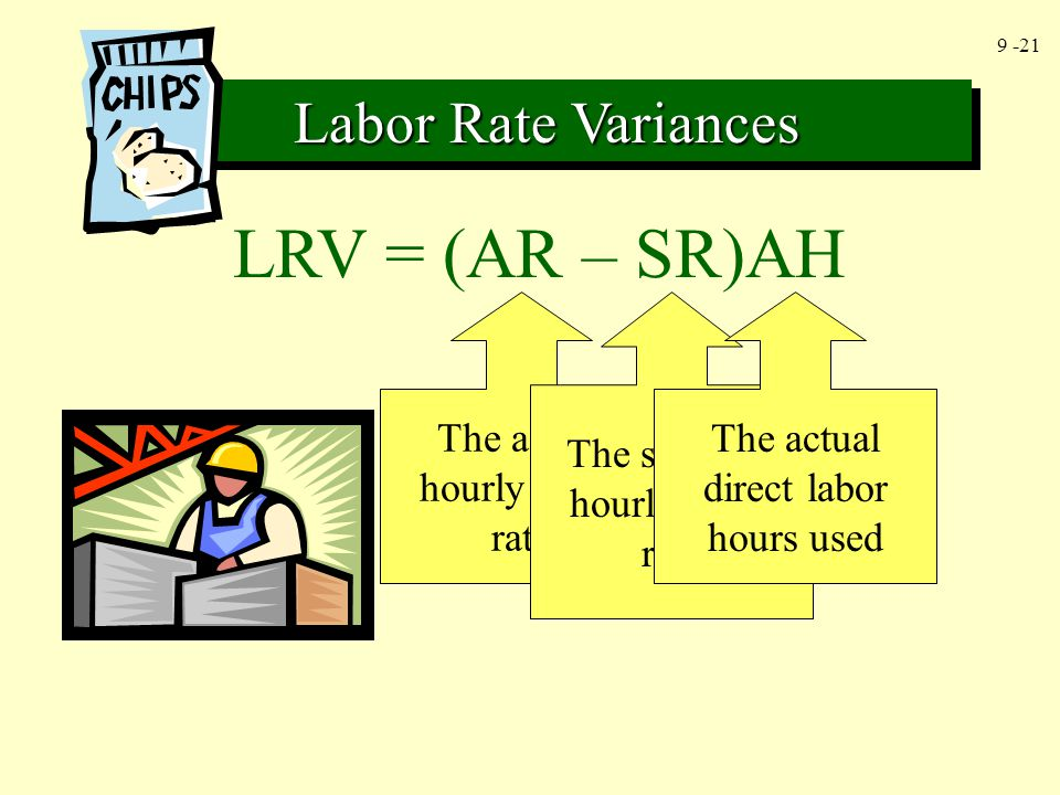 LRV = (AR – SR)AH Labor Rate Variances The actual hourly wage rate