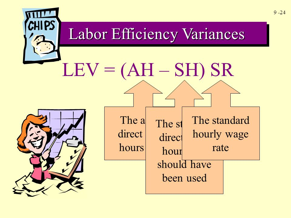 LEV = (AH – SH) SR Labor Efficiency Variances