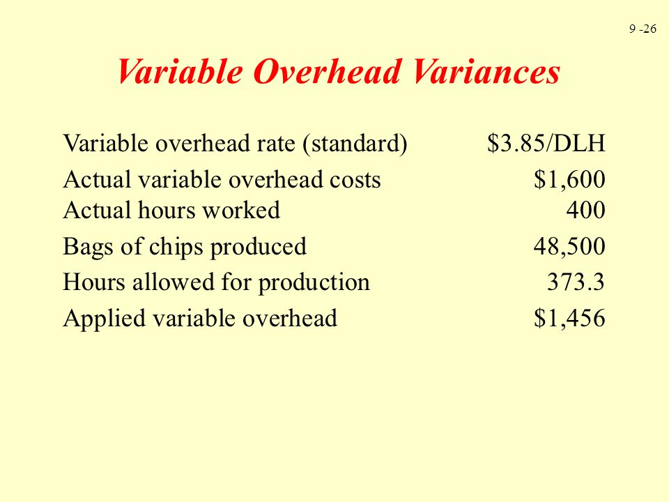 Variable Overhead Variances