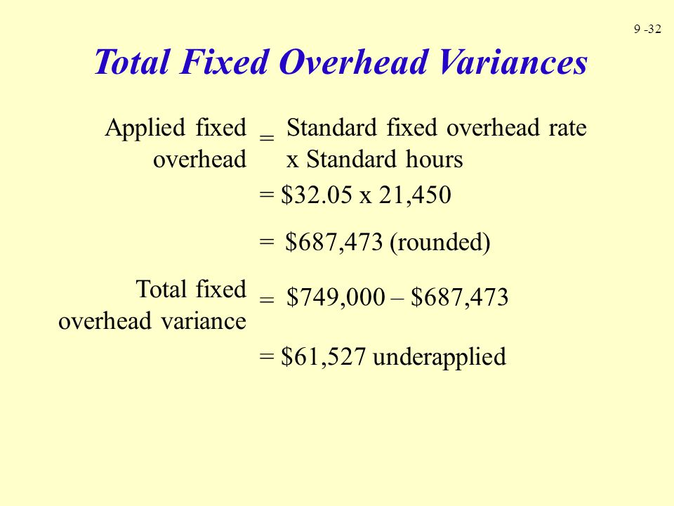 Total Fixed Overhead Variances