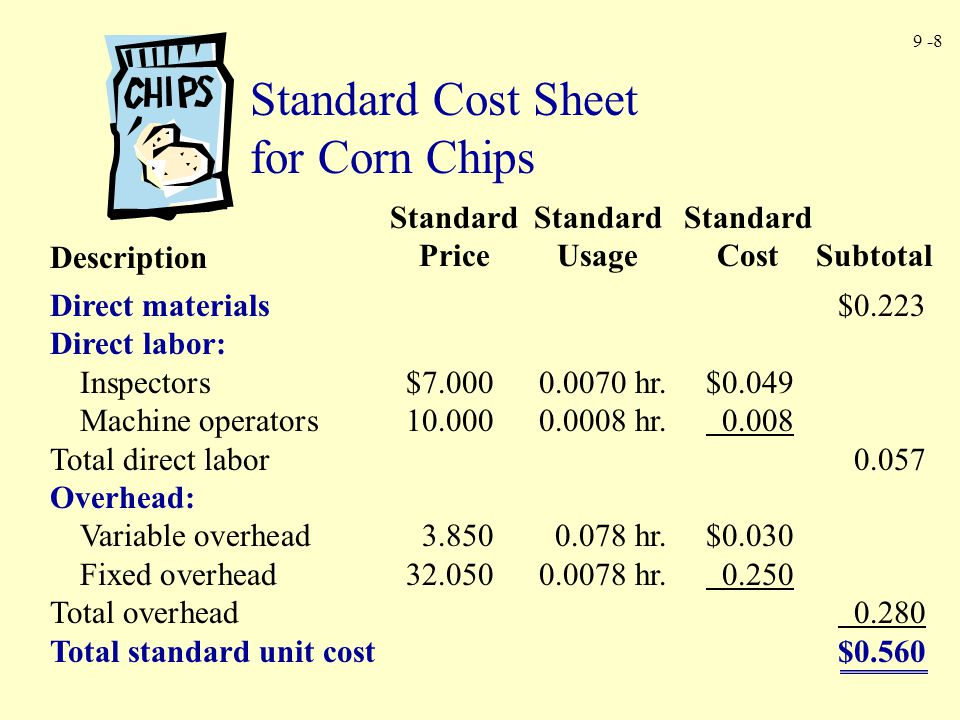 Standard Cost Sheet for Corn Chips