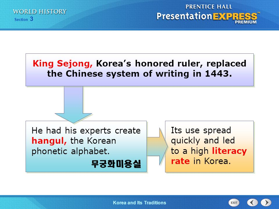 What Are The Natural Resources Of Korean Peninsula Used For