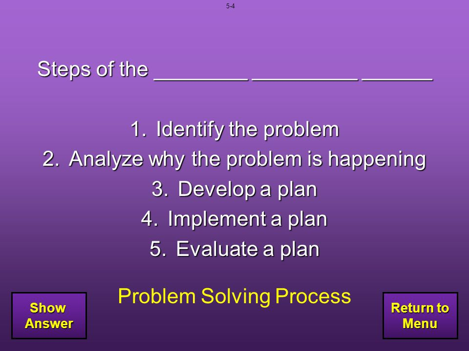 Steps of the ________ _________ ______ Identify the problem