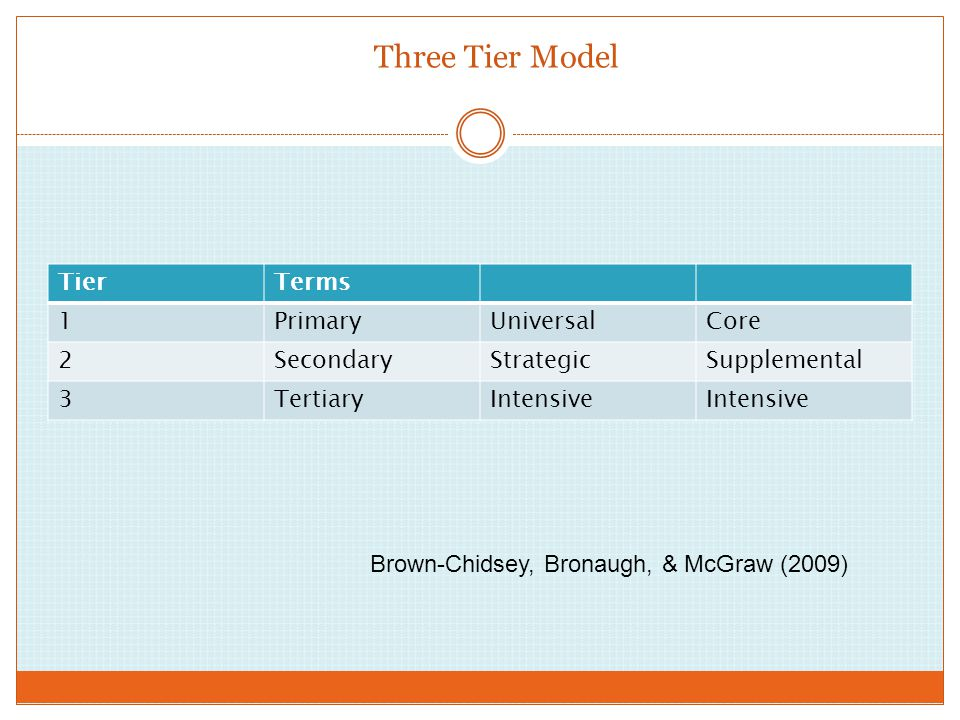 Three Tier Model Tier Terms 1 Primary Universal Core 2 Secondary