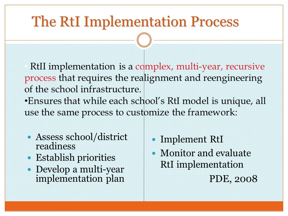 The RtI Implementation Process