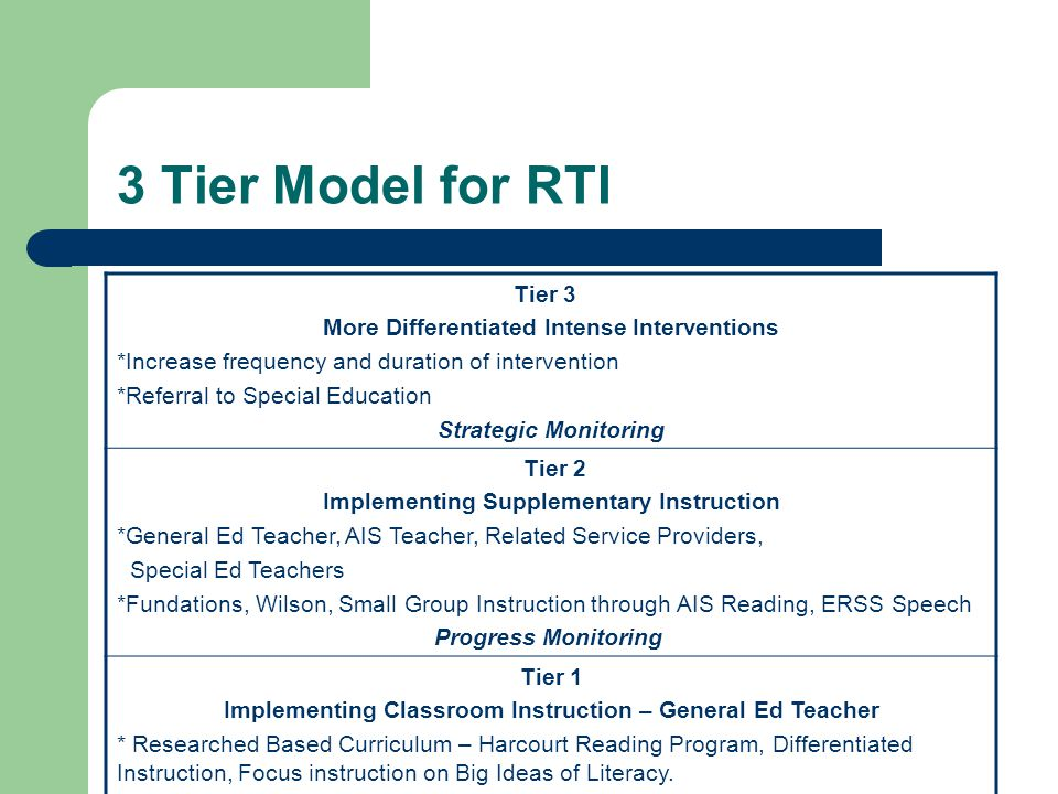 3 Tier Model for RTI Tier 3 More Differentiated Intense Interventions