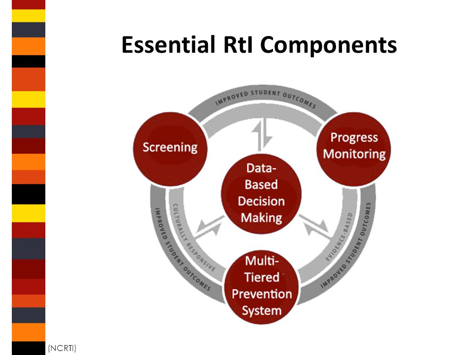 Essential RtI Components