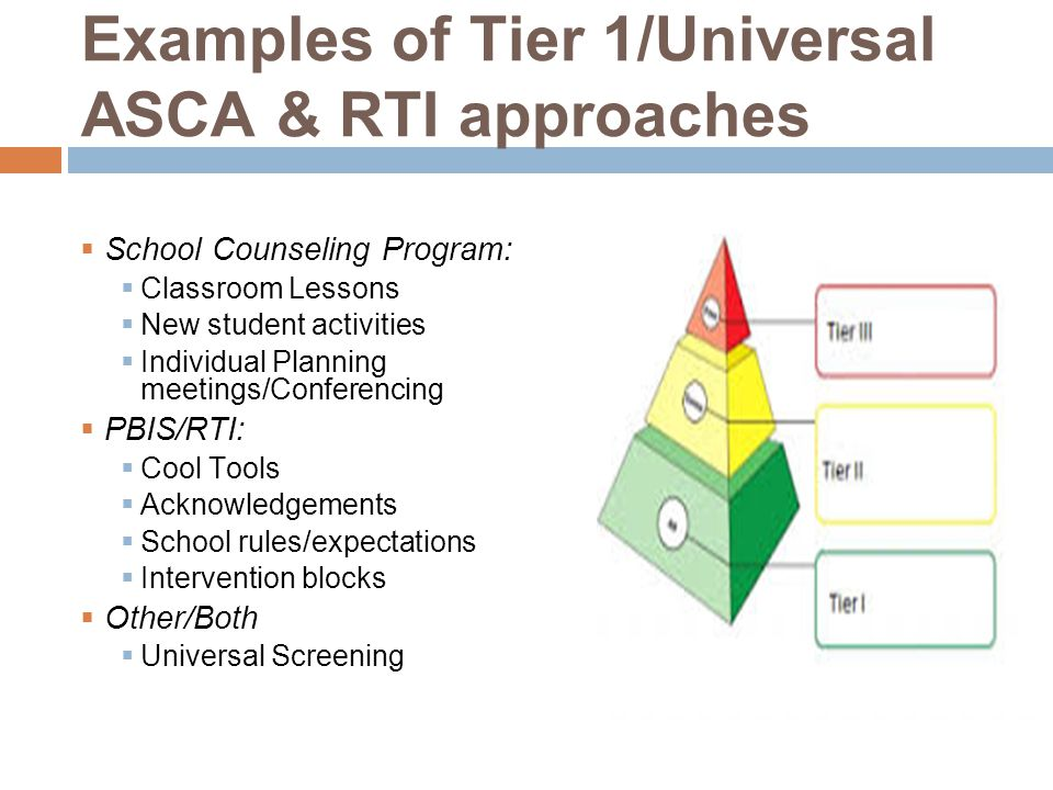 The Role Of The School Counselor In RTI And PBIS Ppt Video - School counselor lesson plan template