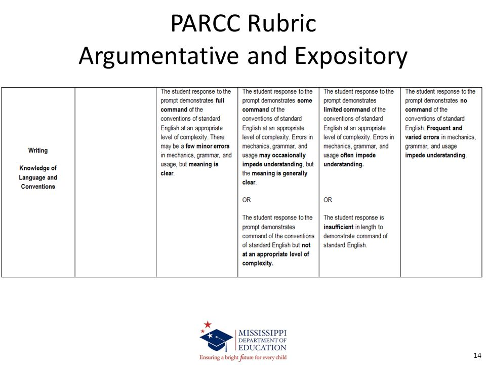 common core standards argumentative essay rubric The rubric was developed for sophomores writing a persuasive essay which use evidence and ethos, logos, and pathos download turnitin rubric (rbc.