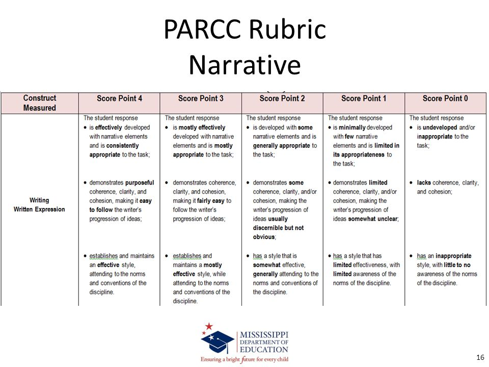 narrative essay scoring rubric You May Also Find These Documents Helpful