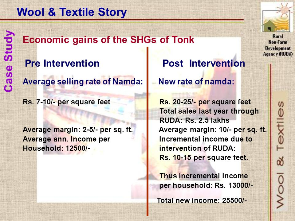 study of ob in square textile Square textiles ltd started its journey by establishing the first unit in 1997   fourthly, in this study hrm practices in different countries were examined by.