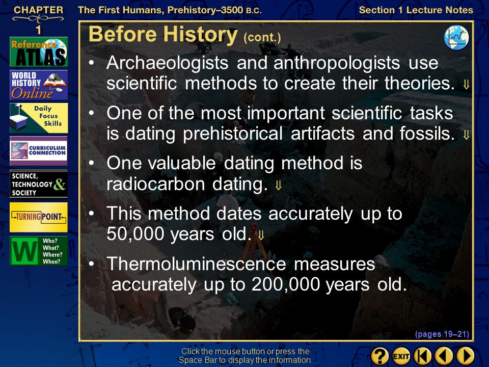 Dating methods in history