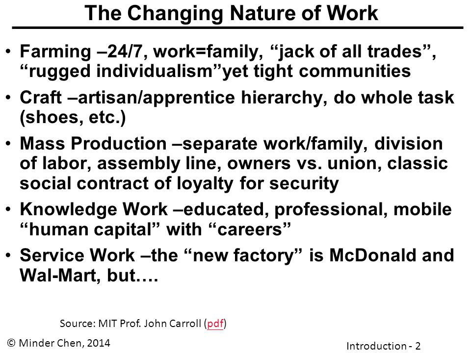 change in the nature of managerial work Factors influencing creativity in the domain of managerial  the nature of managerial work  factors influencing creativity in the domain of managerial.