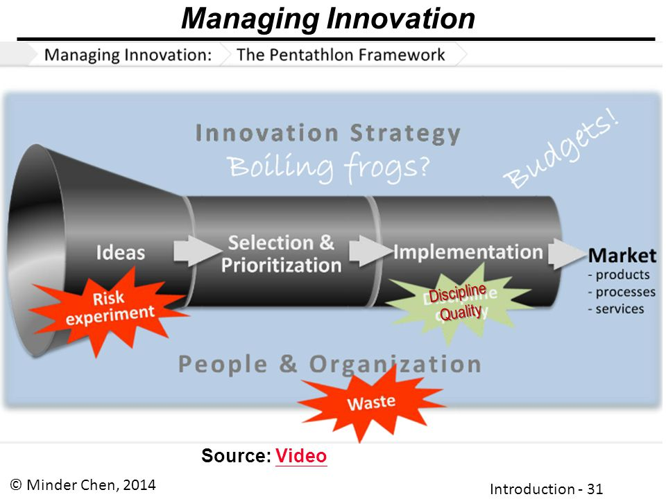 discipline of innovation summary Diffusion of innovations  in this comprehensive and even-handed treatment is an insightful explanation of the conditions that indicate that an innovation .