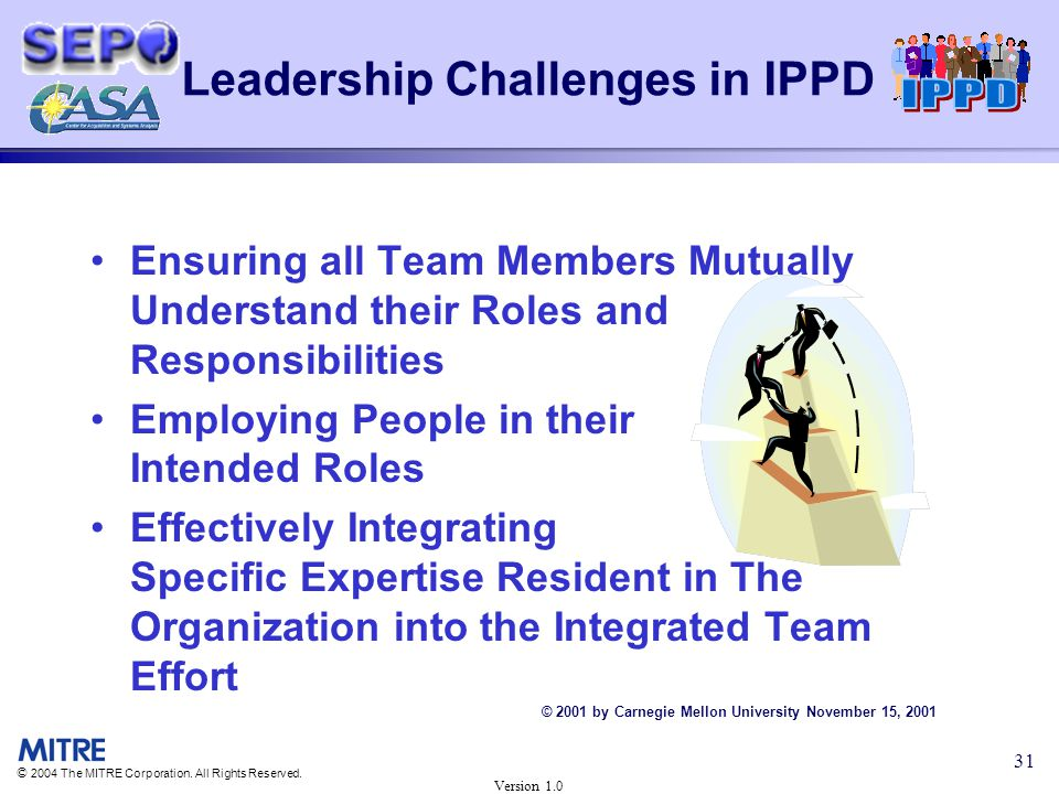 leadership challenge selecting team members Something is new and shakes up the team's equilibrium it could be a new ceo,  a new team member, or new strategic challenges whatever the shift, the team.