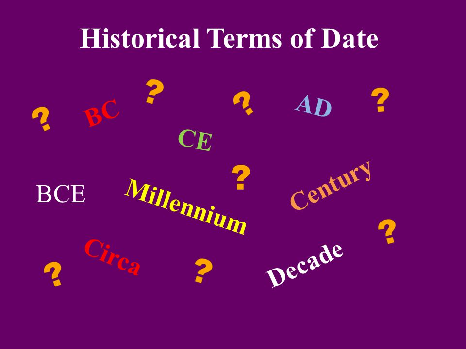 Controversy over the use of CE and BCE to identify dates in history