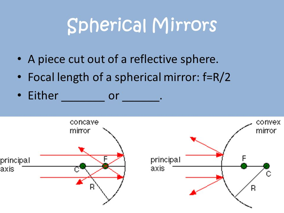 Spherical Mirrors A piece cut out of a reflective sphere.
