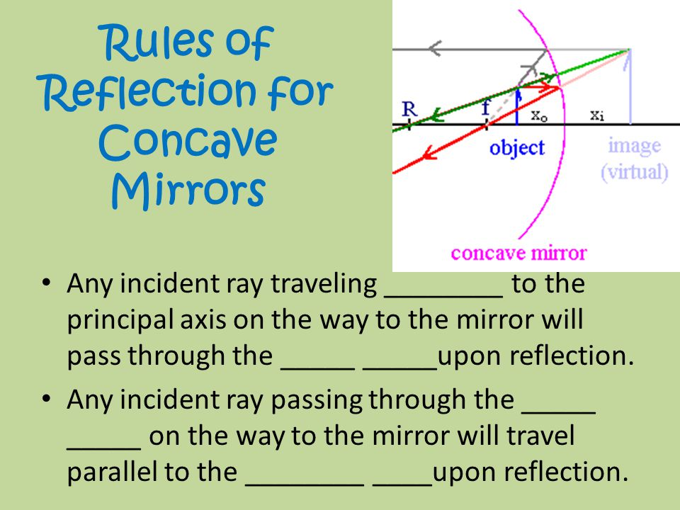 Rules of Reflection for Concave Mirrors