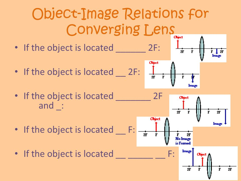 Object-Image Relations for Converging Lens