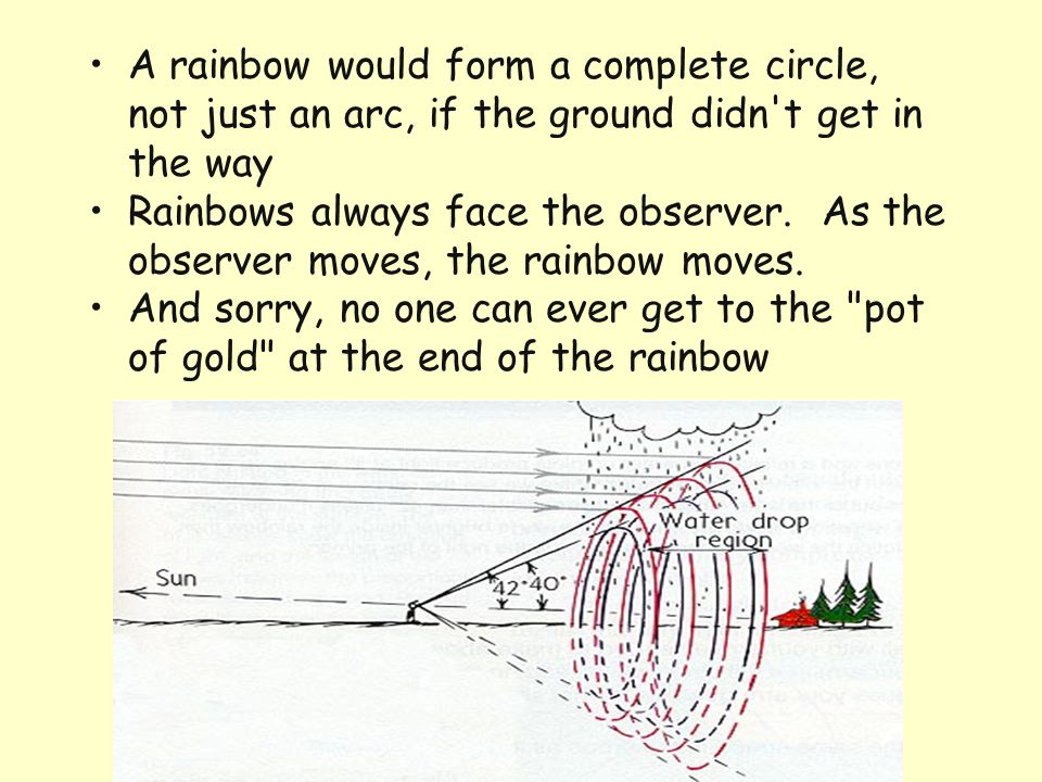 A rainbow would form a complete circle, not just an arc, if the ground didn t get in the way