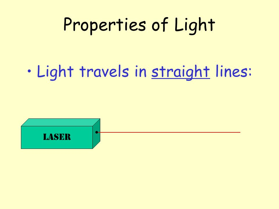 Light travels in straight lines: