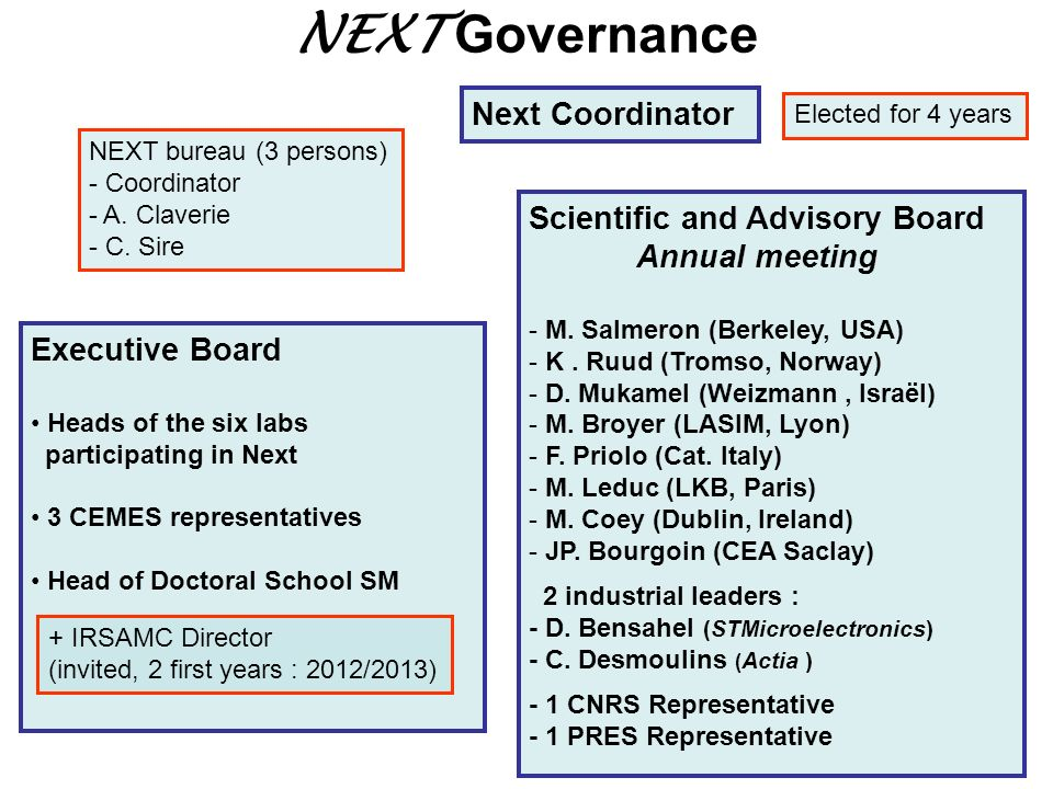 NEXT Governance Next Coordinator Scientific and Advisory Board