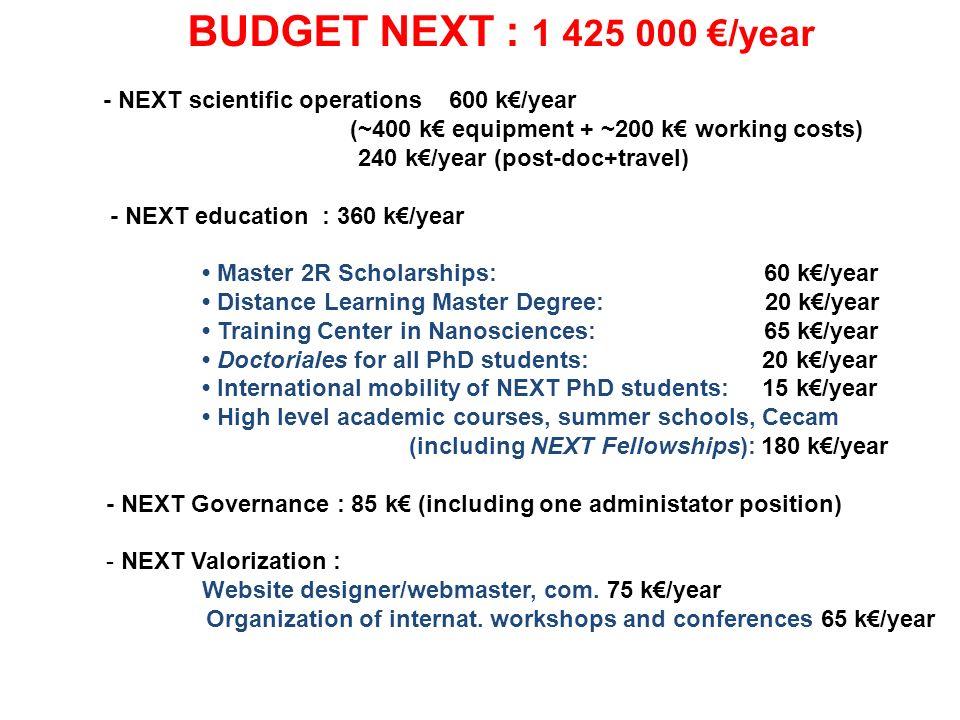 BUDGET NEXT : 1 425 000 €/year - NEXT scientific operations 600 k€/year. (~400 k€ equipment + ~200 k€ working costs)
