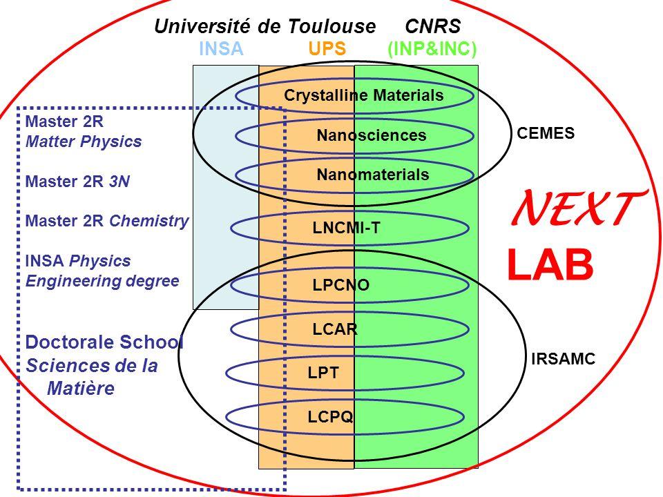 NEXT LAB Université de Toulouse CNRS Doctorale School Sciences de la