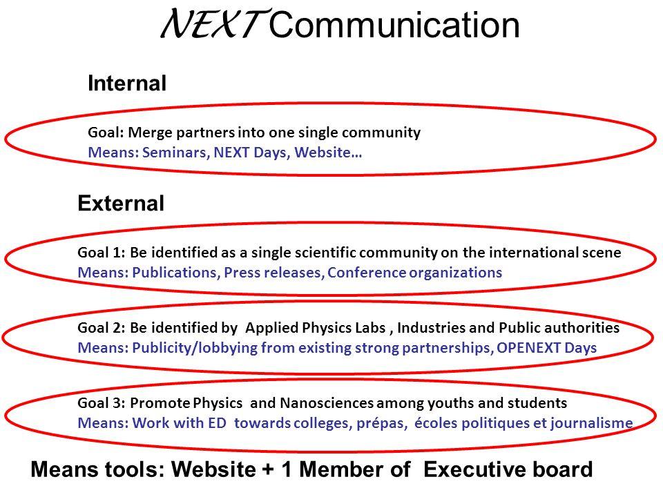 NEXT Communication Internal External